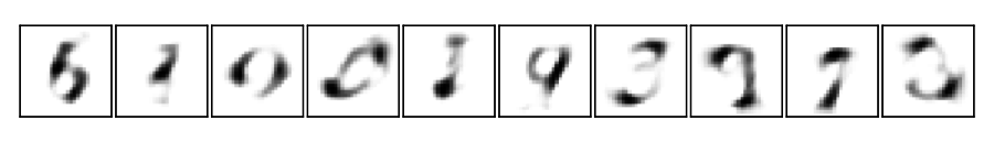 10 topics in the MNIST dataset